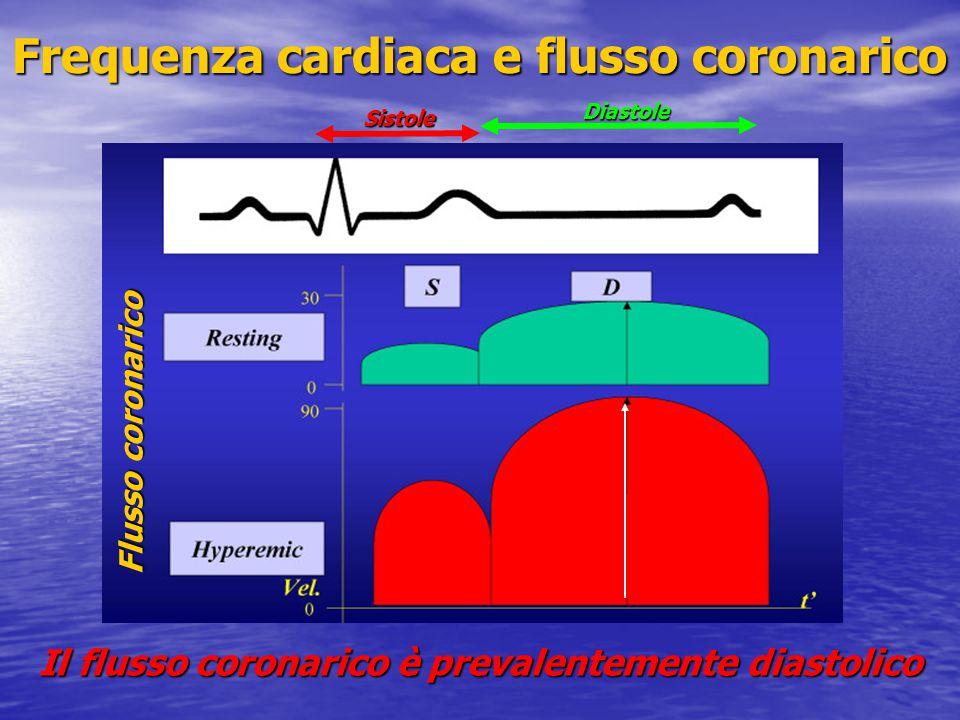 Frequenza cardiaca e flusso coronarico