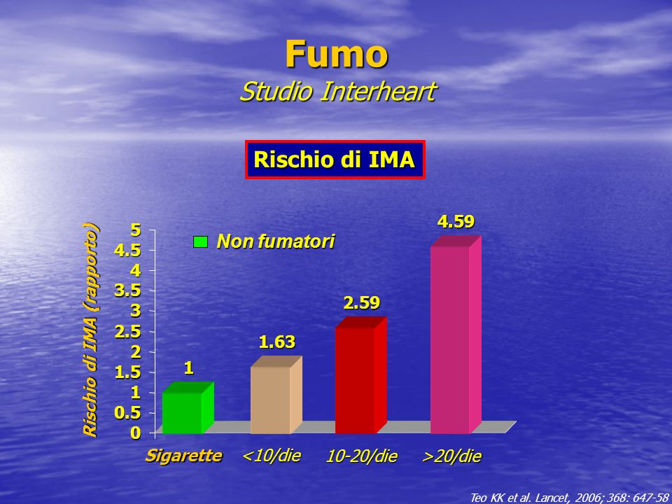 Fumo Studio Interheart
