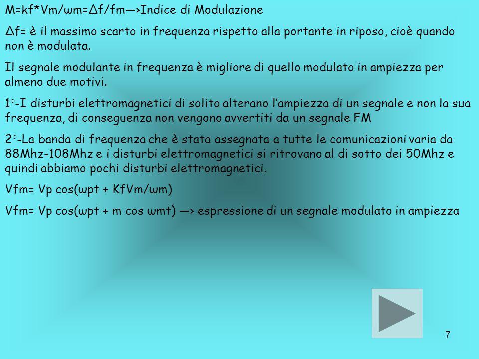 M=kf*Vm/ωm=Δf/fm—›Indice di Modulazione