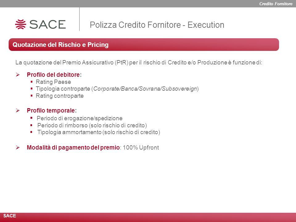 Polizza Credito Fornitore - Execution