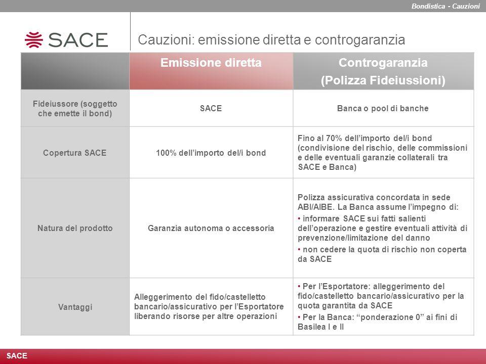 Cauzioni: emissione diretta e controgaranzia