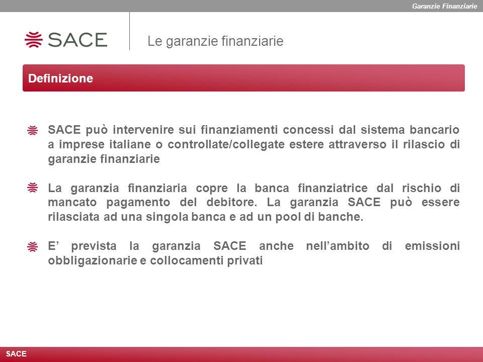 Le garanzie finanziarie