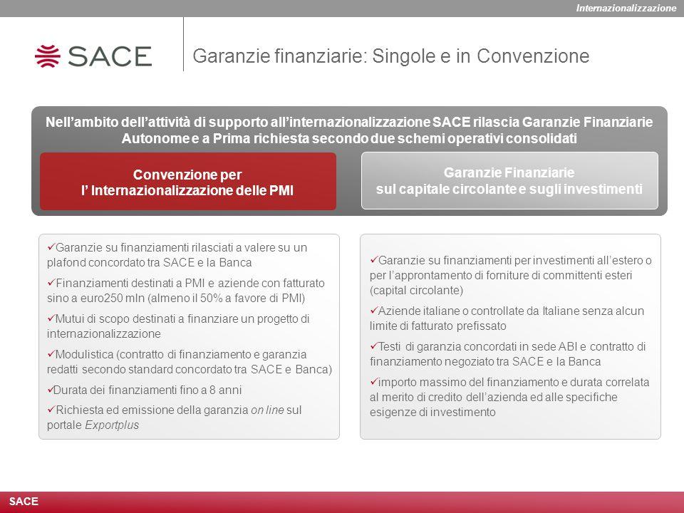 Garanzie finanziarie: Singole e in Convenzione