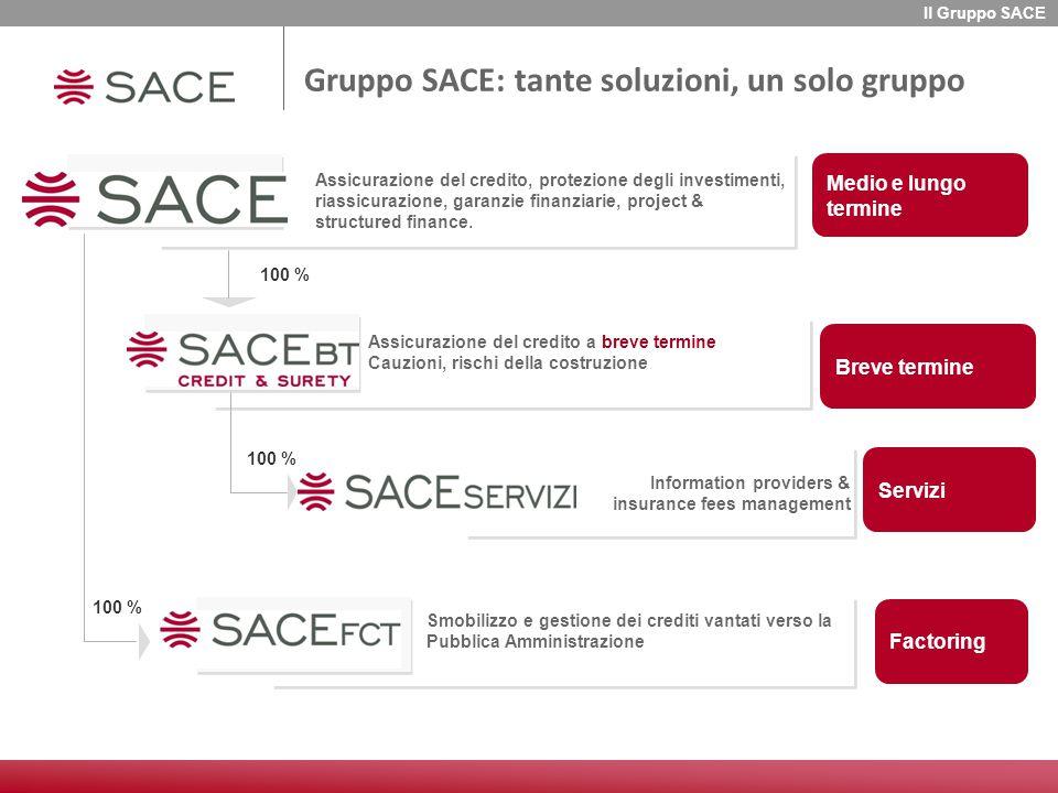 Gruppo SACE: tante soluzioni, un solo gruppo