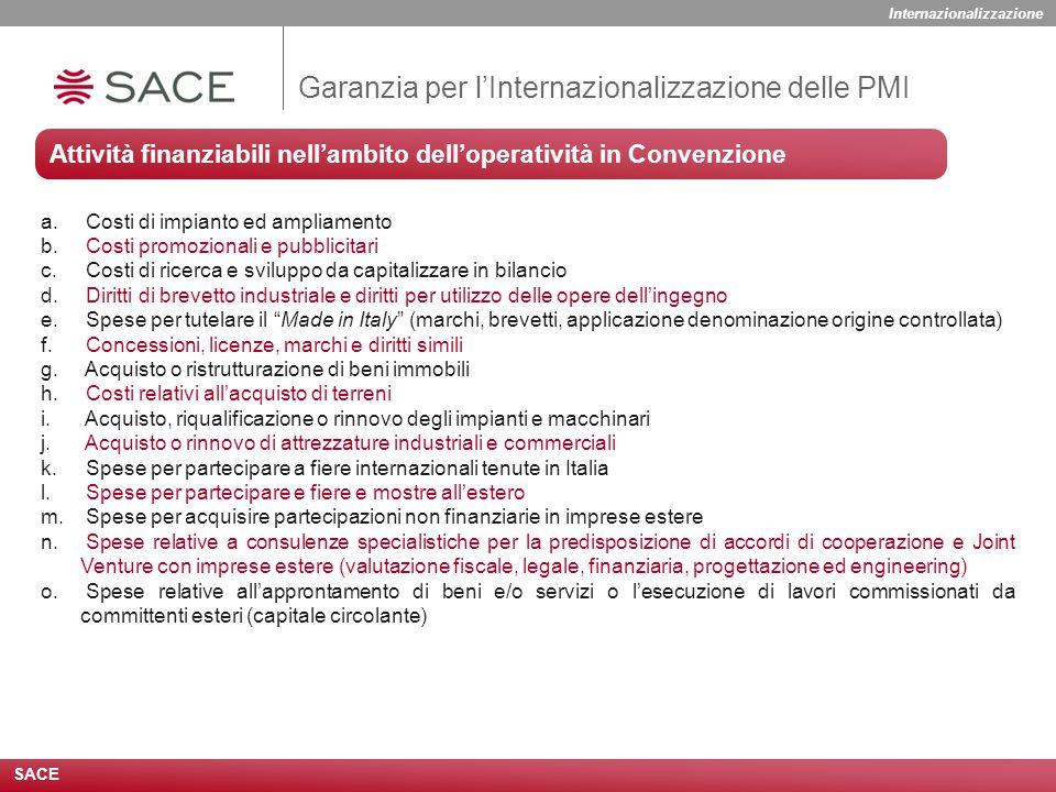 Garanzia per l'Internazionalizzazione delle PMI