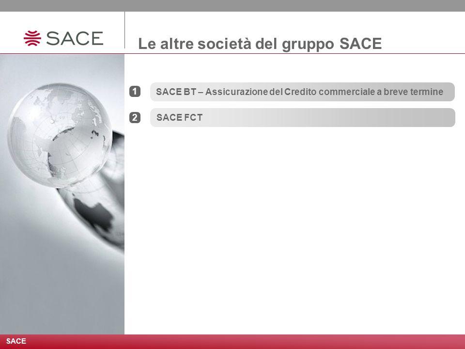 Le altre società del gruppo SACE