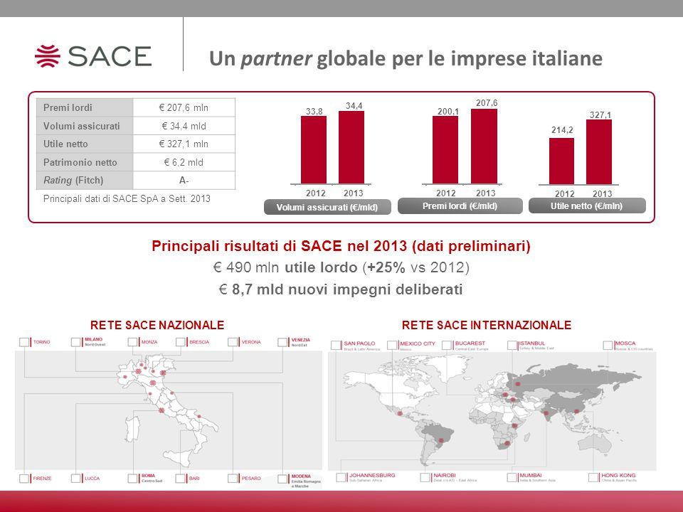 Un partner globale per le imprese italiane