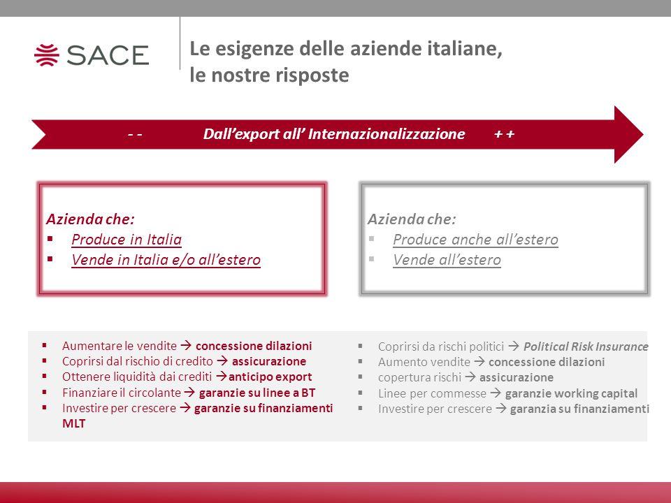 Le esigenze delle aziende italiane, le nostre risposte