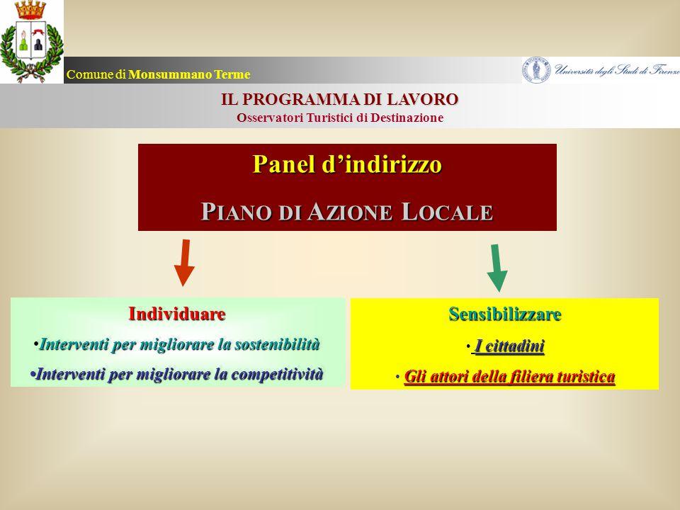 Panel d'indirizzo Piano di Azione Locale