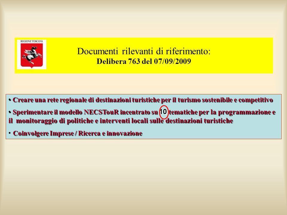 Documenti rilevanti di riferimento: Delibera 763 del 07/09/2009