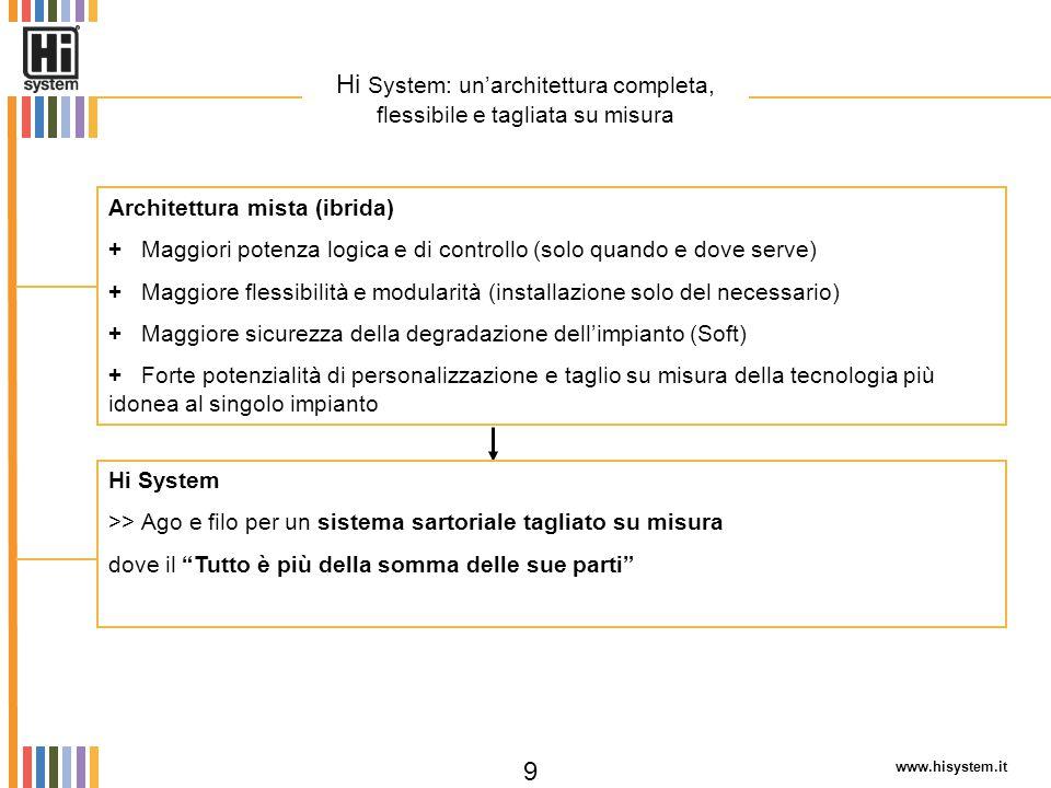 Hi System: un'architettura completa, flessibile e tagliata su misura