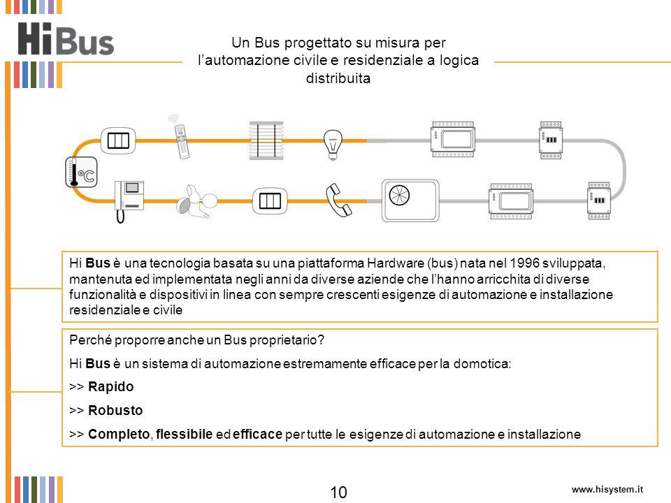 Un Bus progettato su misura per l'automazione civile e residenziale a logica distribuita