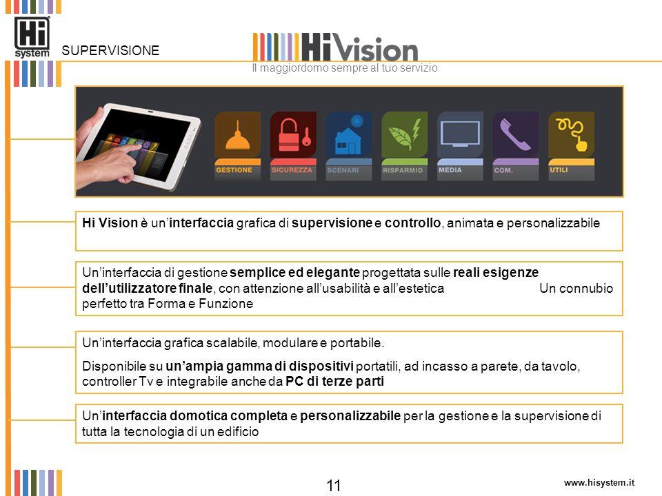 SUPERVISIONE Il maggiordomo sempre al tuo servizio. Hi Vision è un'interfaccia grafica di supervisione e controllo, animata e personalizzabile.
