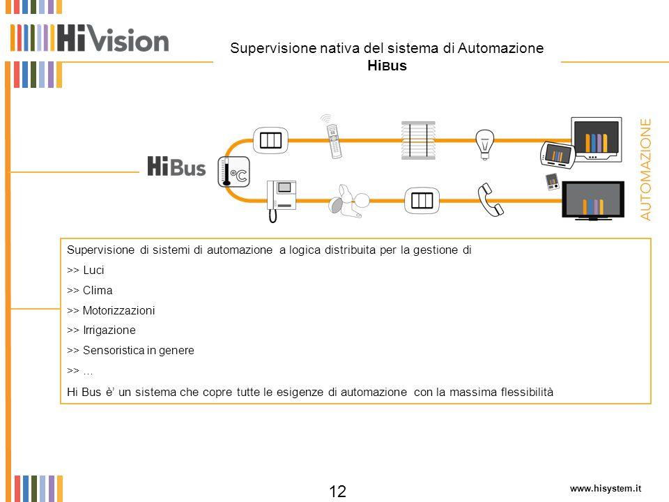 Supervisione nativa del sistema di Automazione HiBus