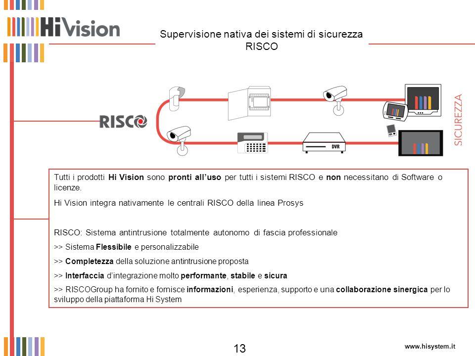 Supervisione nativa dei sistemi di sicurezza RISCO