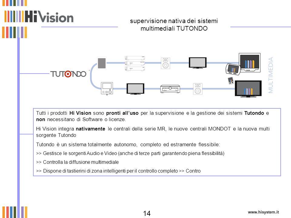 supervisione nativa dei sistemi multimediali TUTONDO