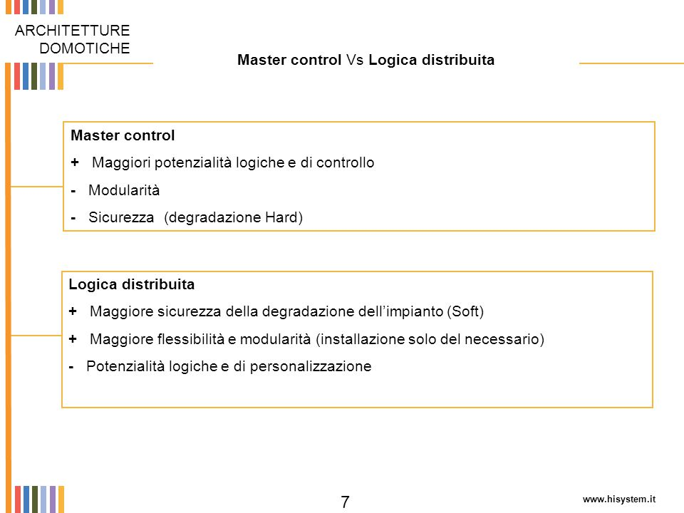 Master control Vs Logica distribuita