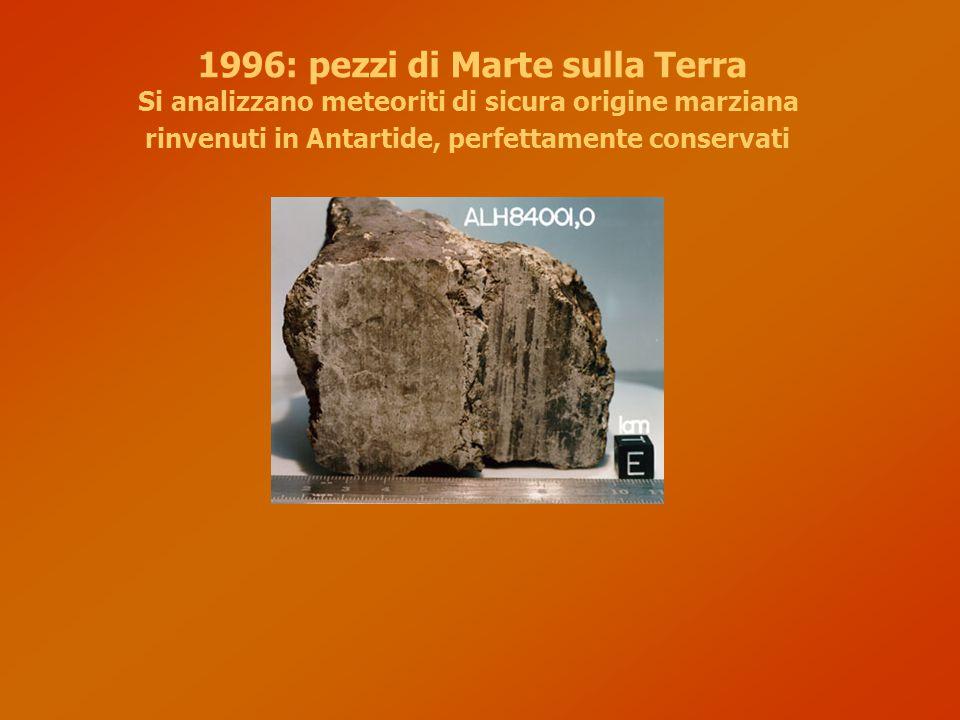 1996: pezzi di Marte sulla Terra
