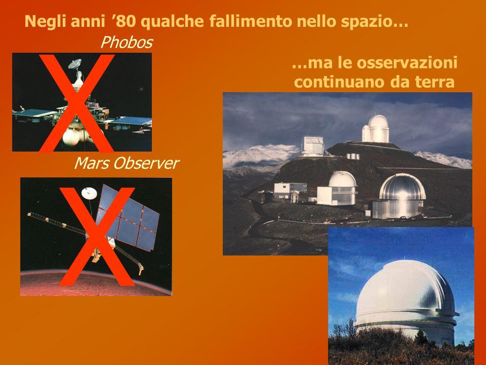 X X Negli anni '80 qualche fallimento nello spazio… Phobos