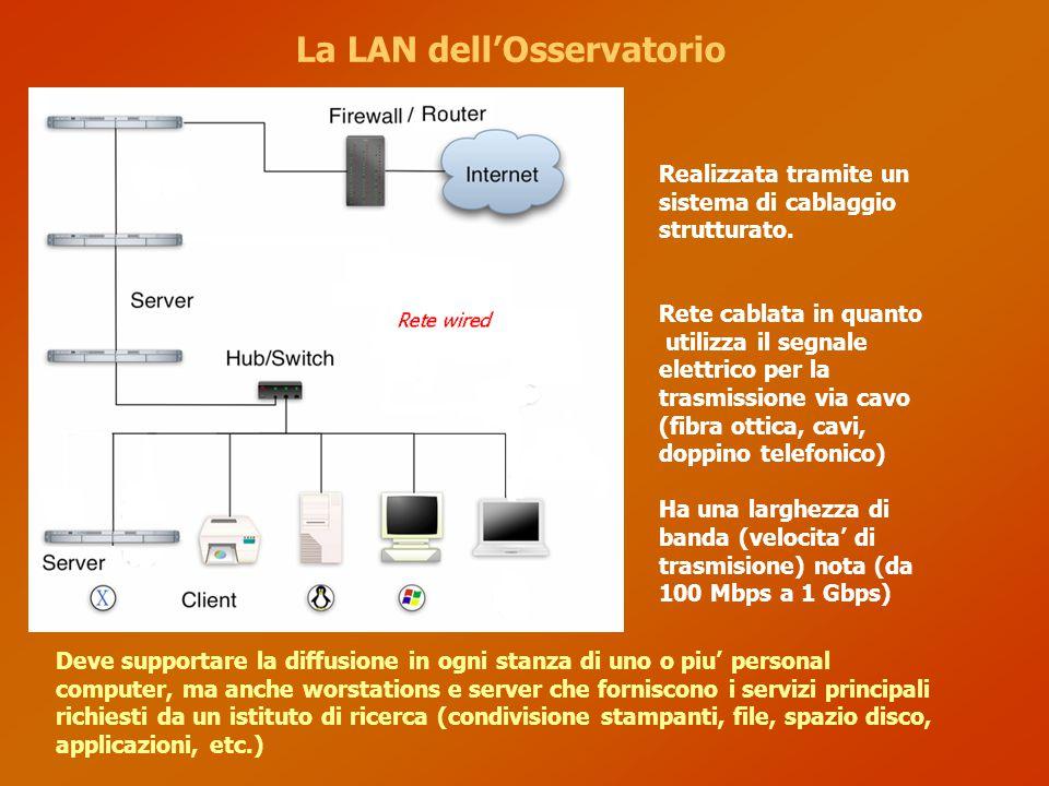 La LAN dell'Osservatorio