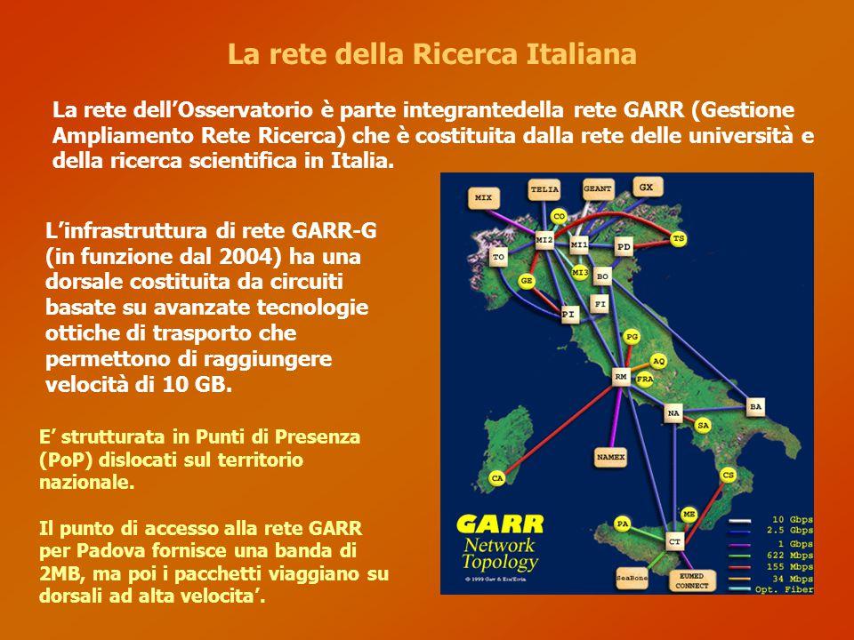 La rete della Ricerca Italiana