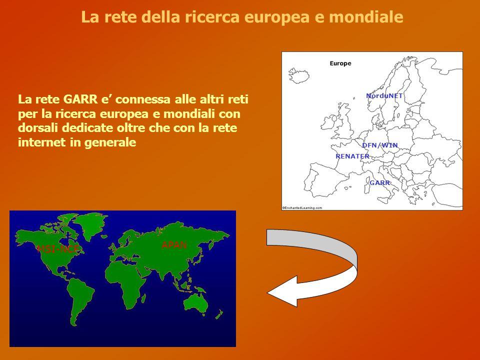 La rete della ricerca europea e mondiale