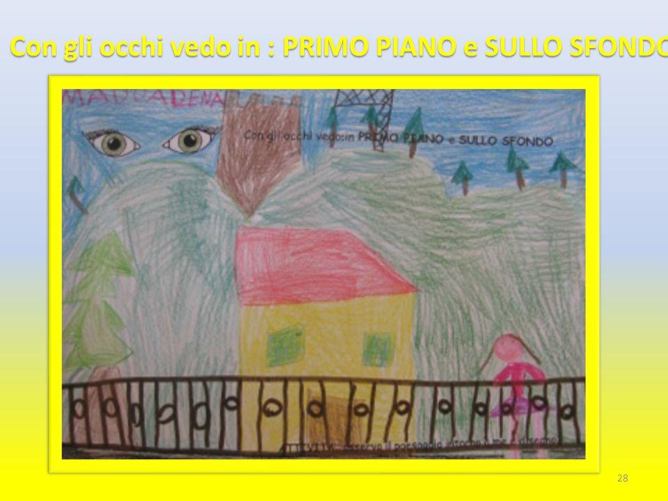 Con gli occhi vedo in : PRIMO PIANO e SULLO SFONDO
