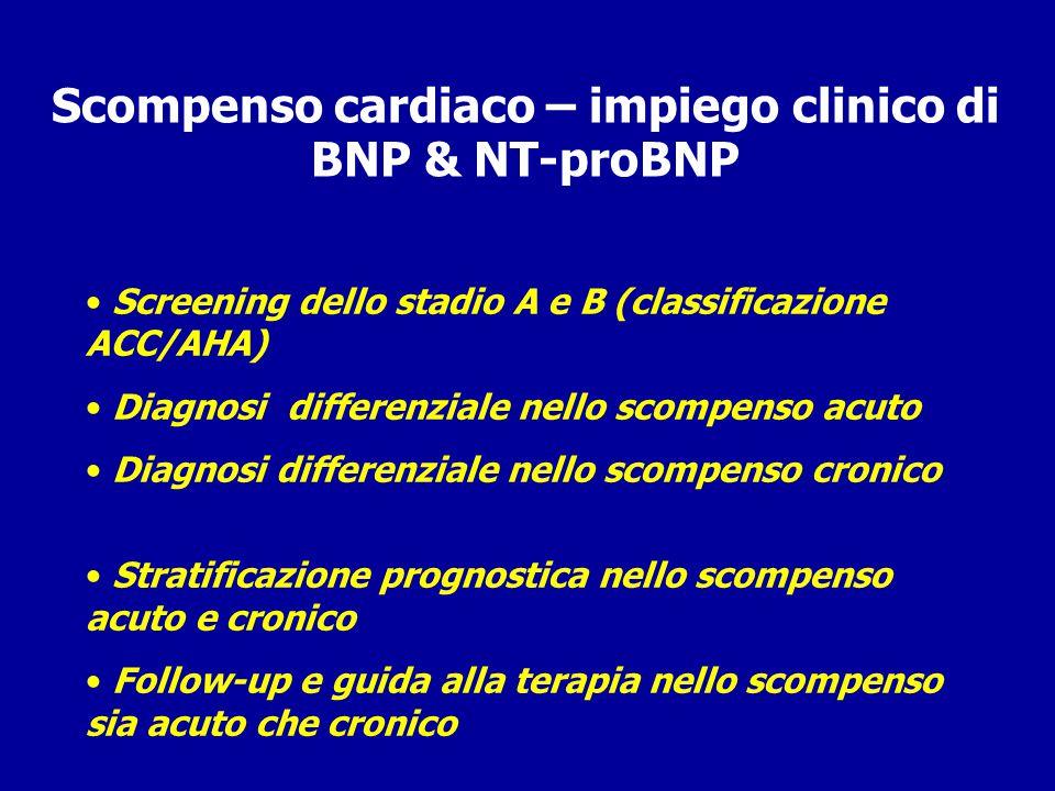 Scompenso cardiaco – impiego clinico di BNP & NT-proBNP