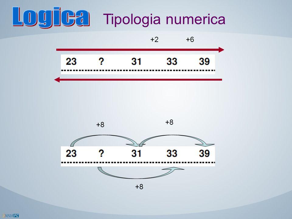 Logica Tipologia numerica +2 +6 +8 +8 +8