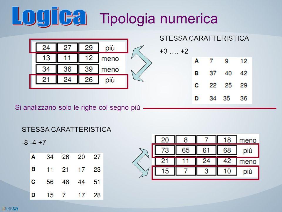 Logica Tipologia numerica STESSA CARATTERISTICA +3 …. +2