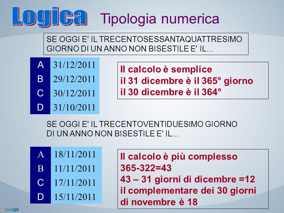 Logica Tipologia numerica A 31/12/2011 B 29/12/2011 C 30/12/2011 D