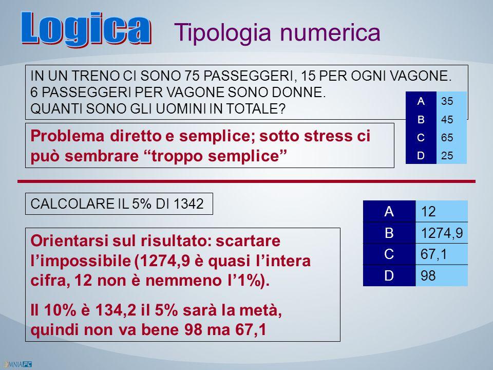 Logica Tipologia numerica