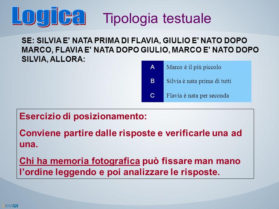 Logica Tipologia testuale Esercizio di posizionamento: