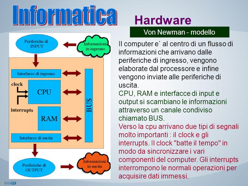 Informatica Hardware Von Newman - modello