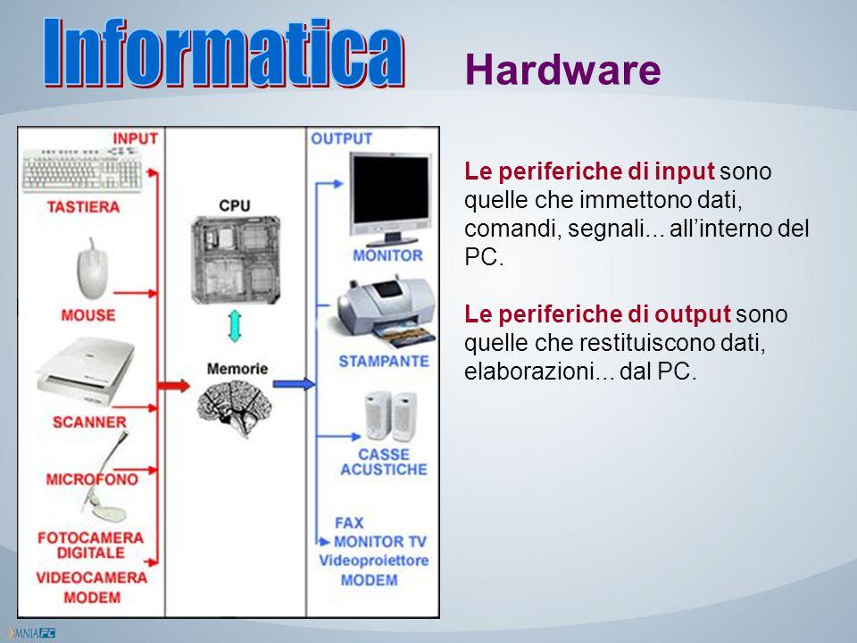 Informatica Hardware. Le periferiche di input sono quelle che immettono dati, comandi, segnali... all'interno del PC.