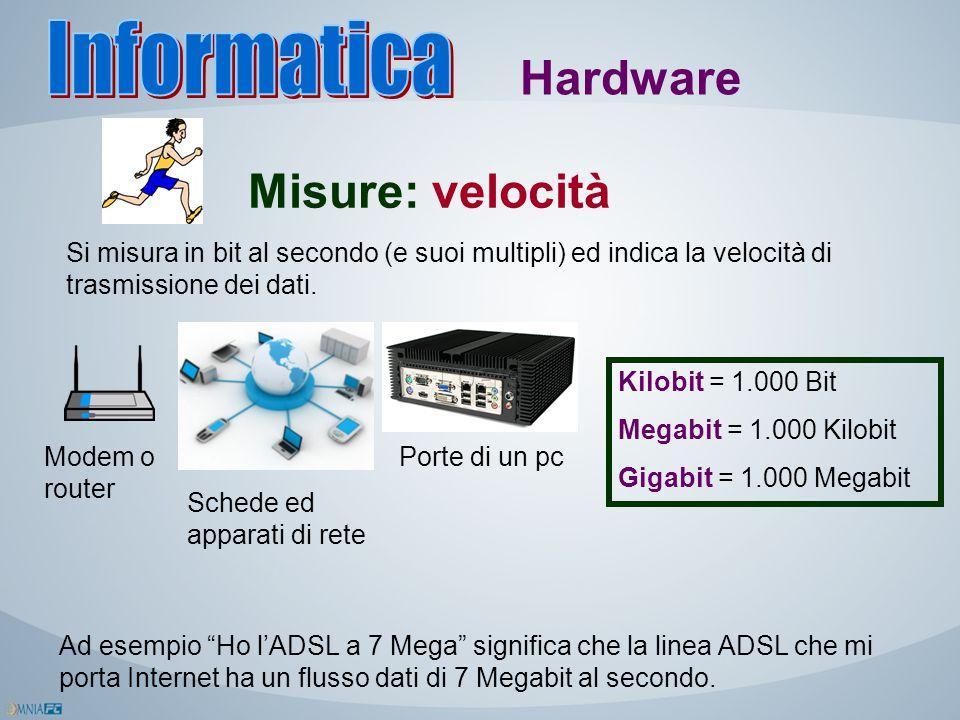 Informatica Hardware Misure: velocità
