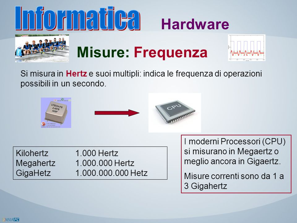 Informatica Hardware Misure: Frequenza