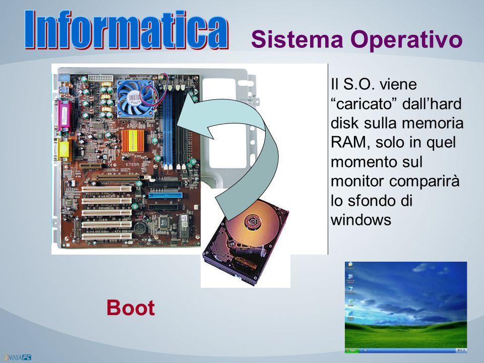 Informatica Sistema Operativo Boot