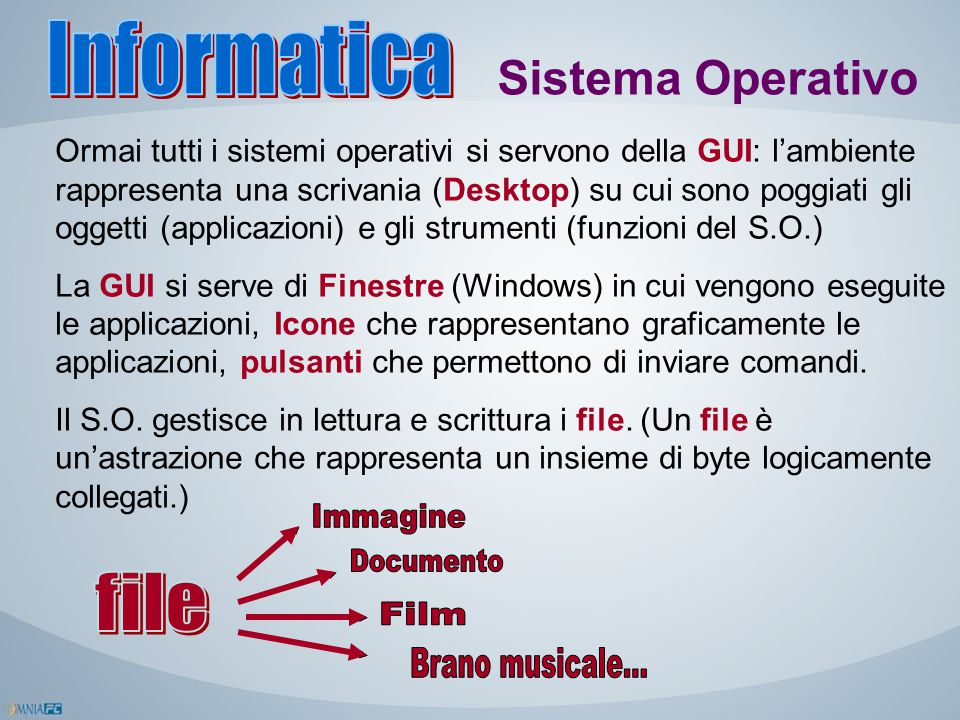 Informatica Sistema Operativo Immagine Documento file Film