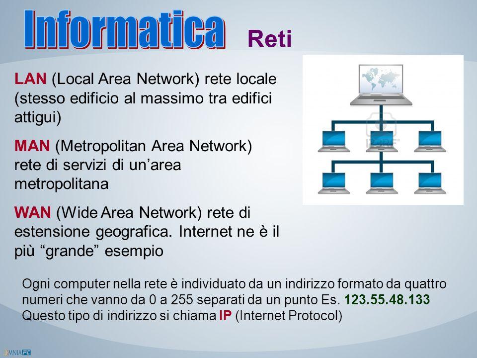 Informatica Reti. LAN (Local Area Network) rete locale (stesso edificio al massimo tra edifici attigui)