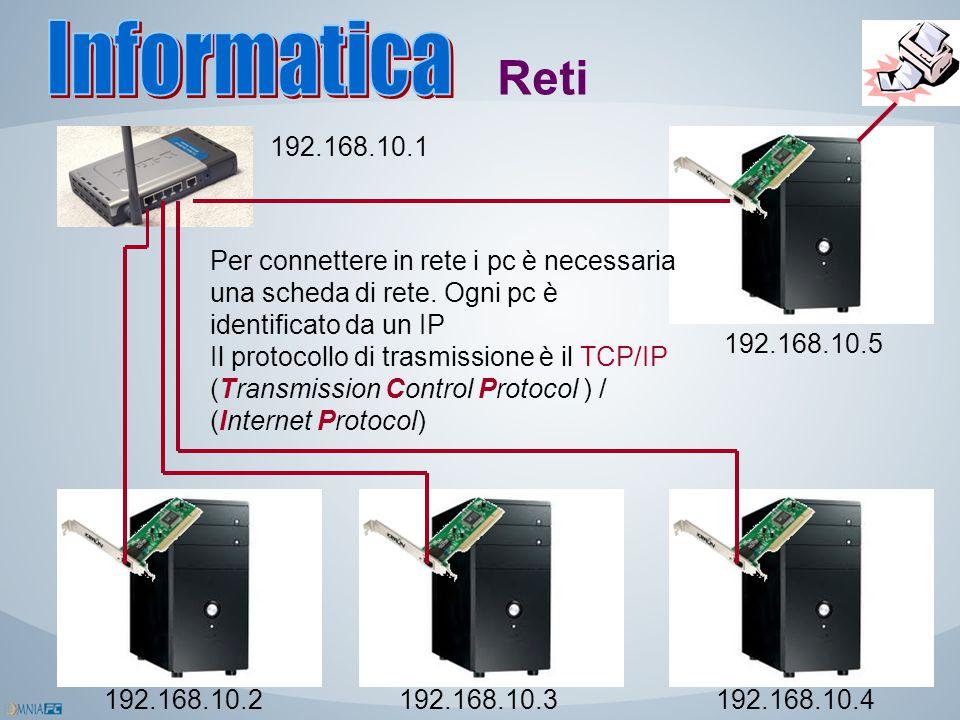 Informatica Reti. 192.168.10.1.