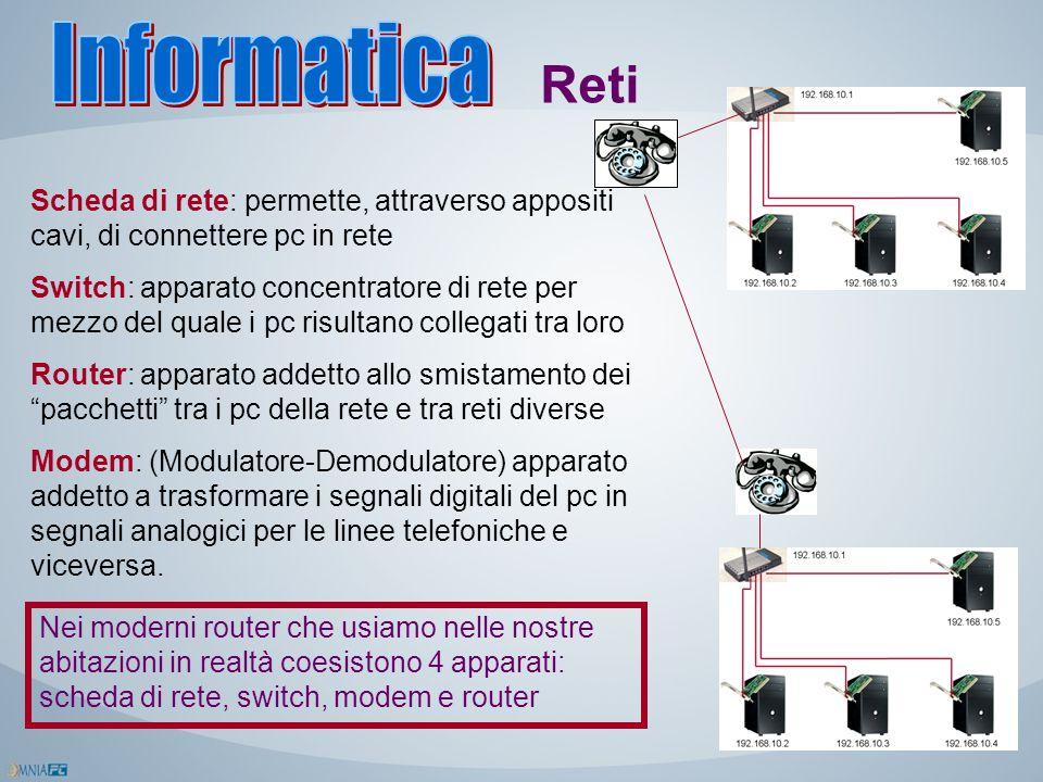 Informatica Reti. Scheda di rete: permette, attraverso appositi cavi, di connettere pc in rete.