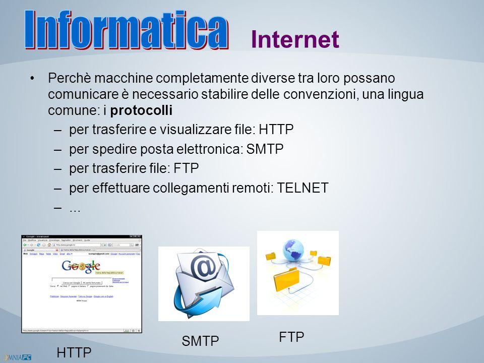 Informatica Internet.
