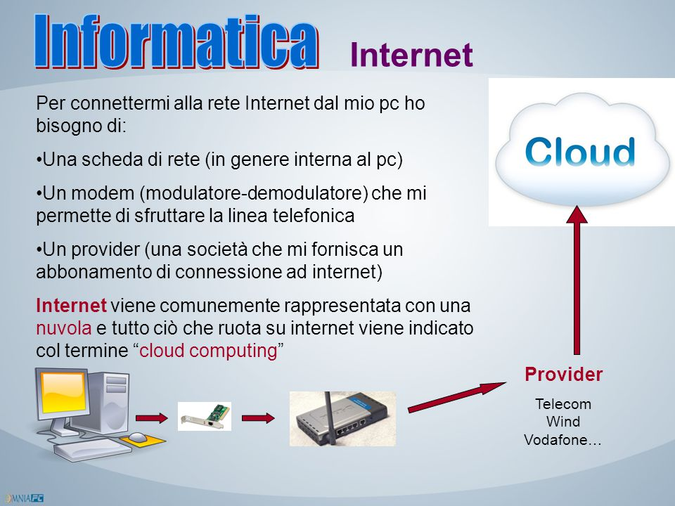 Telecom Wind Vodafone…