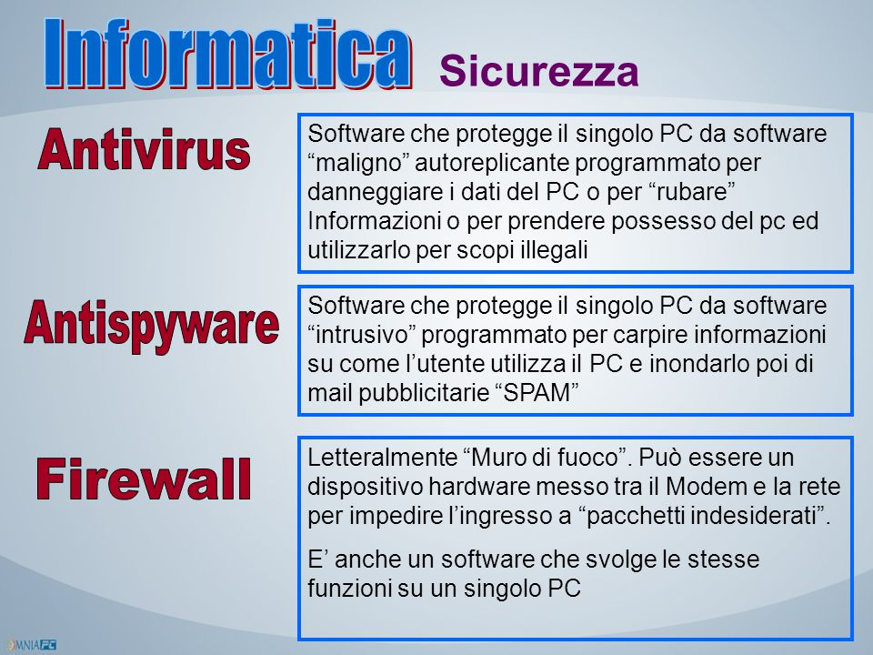 Informatica Sicurezza Antivirus Antispyware Firewall