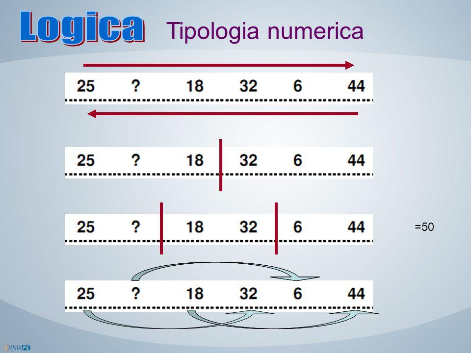 Logica Tipologia numerica =50