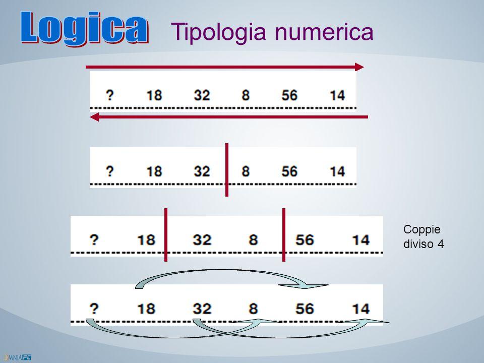 Logica Tipologia numerica Coppie diviso 4