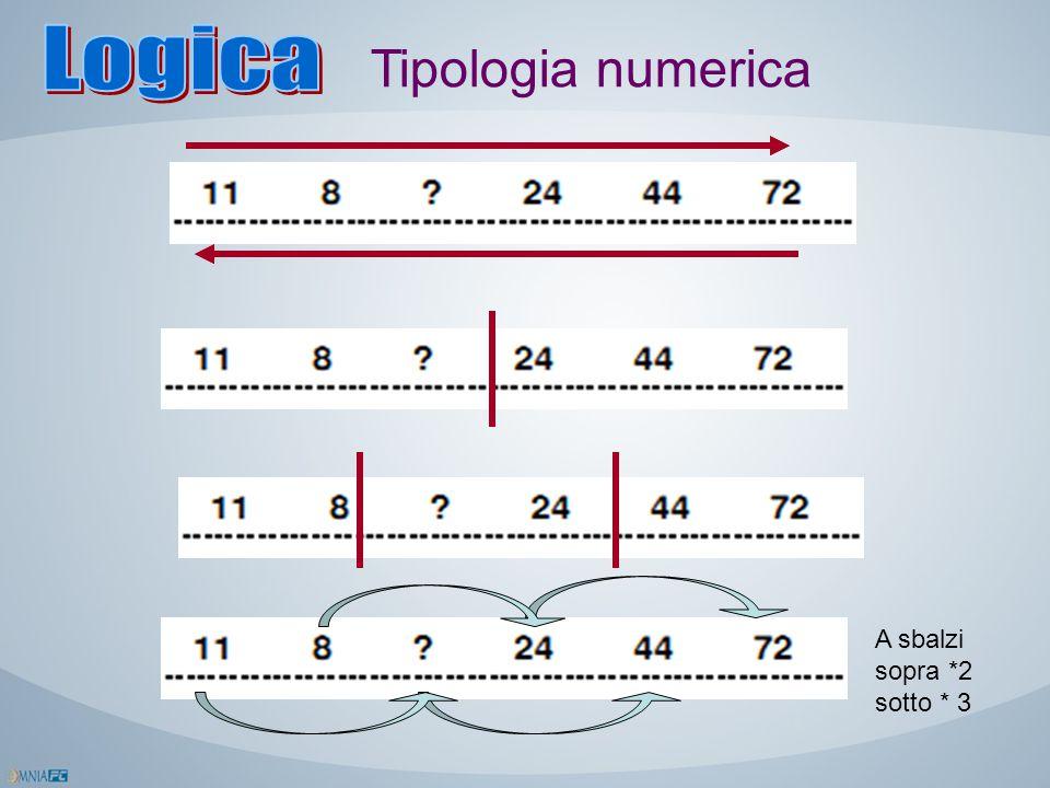 Logica Tipologia numerica A sbalzi sopra *2 sotto * 3