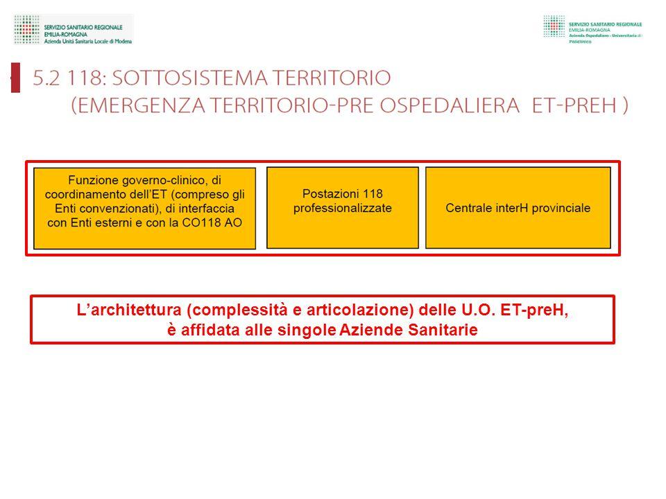 L'architettura (complessità e articolazione) delle U.O. ET-preH,