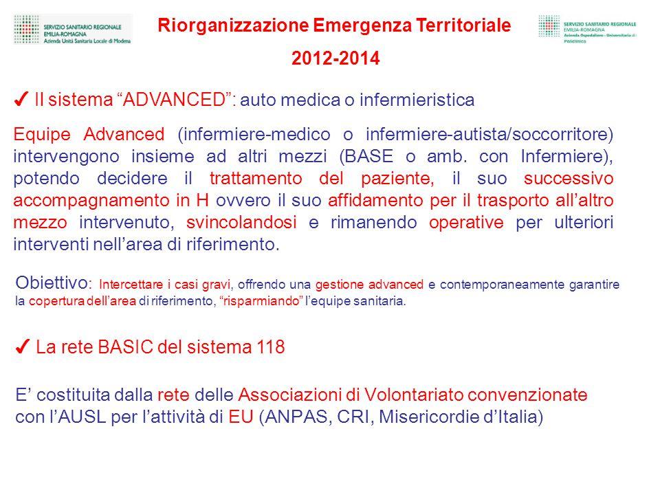 Riorganizzazione Emergenza Territoriale